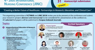 Extended Abstract Submission: The 2nd International Conference on Translational Medicine and Health Sciences (ICTMHS) and 4th Java International Nursing Conference (JINC) by Universitas Diponegoro
